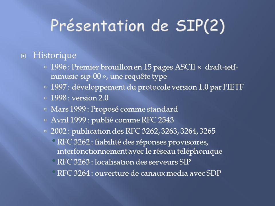 Présentation de SIP(2) Historique