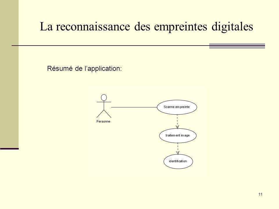 La reconnaissance des empreintes digitales