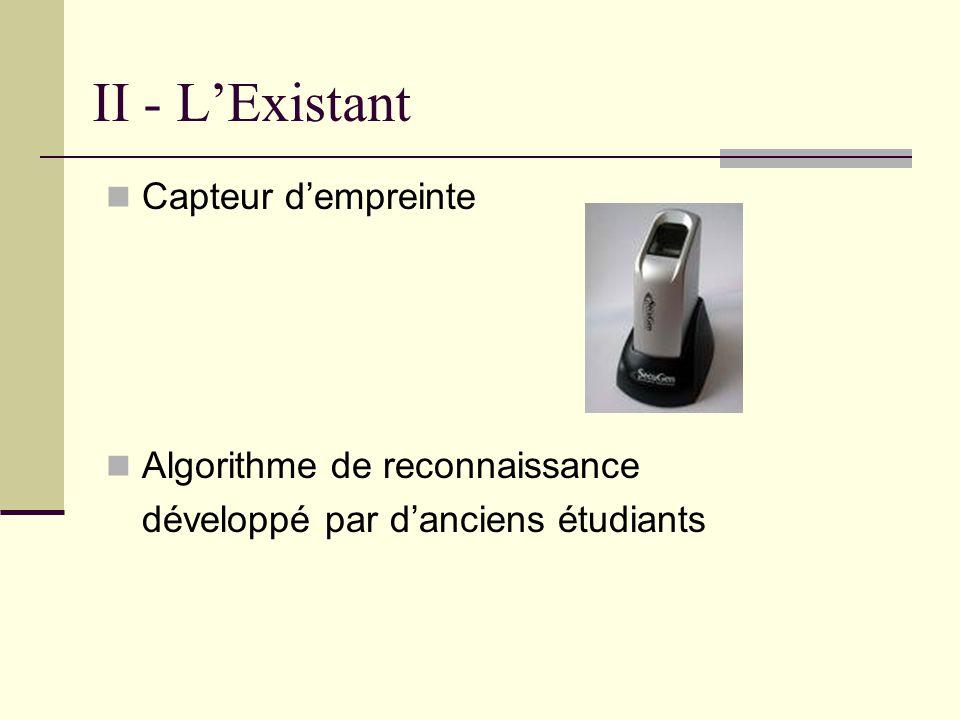 II - L'Existant Capteur d'empreinte Algorithme de reconnaissance