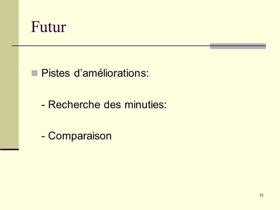 Futur Pistes d'améliorations: - Recherche des minuties: - Comparaison