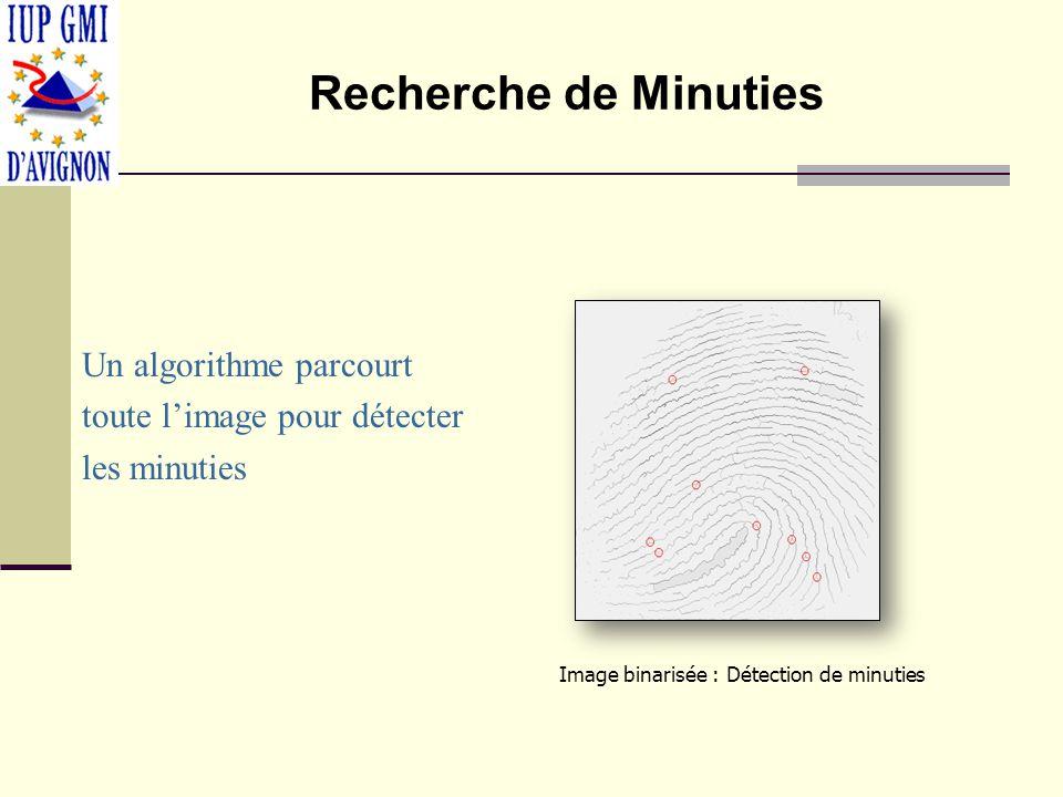 Recherche de Minuties Un algorithme parcourt