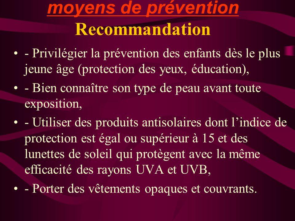 moyens de prévention Recommandation