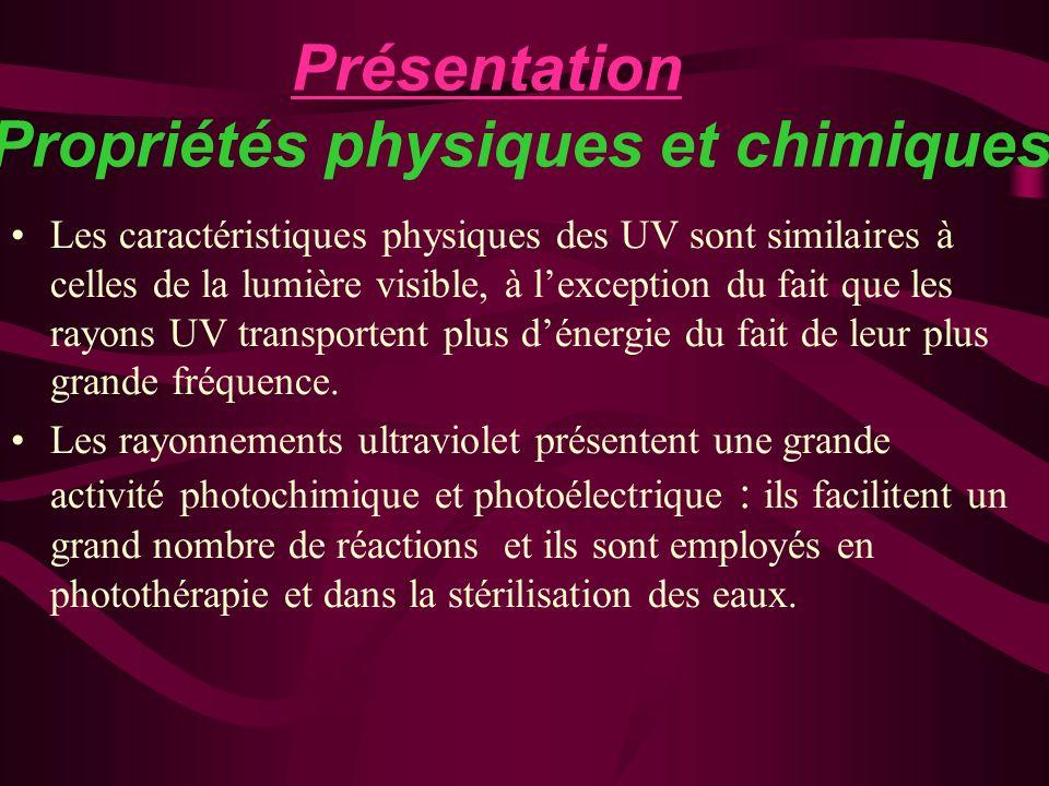 Présentation Propriétés physiques et chimiques