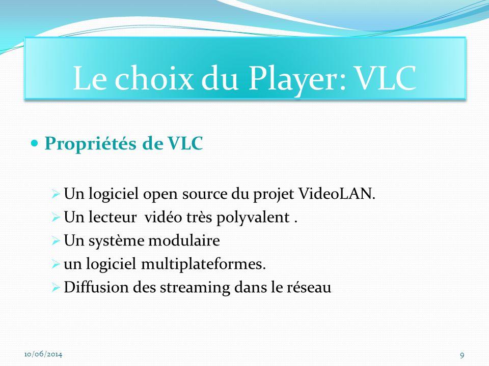 Le choix du Player: VLC Propriétés de VLC