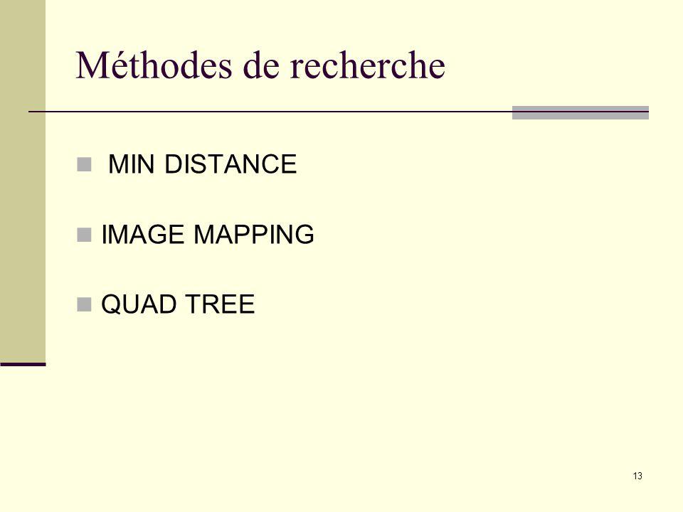 Méthodes de recherche MIN DISTANCE IMAGE MAPPING QUAD TREE