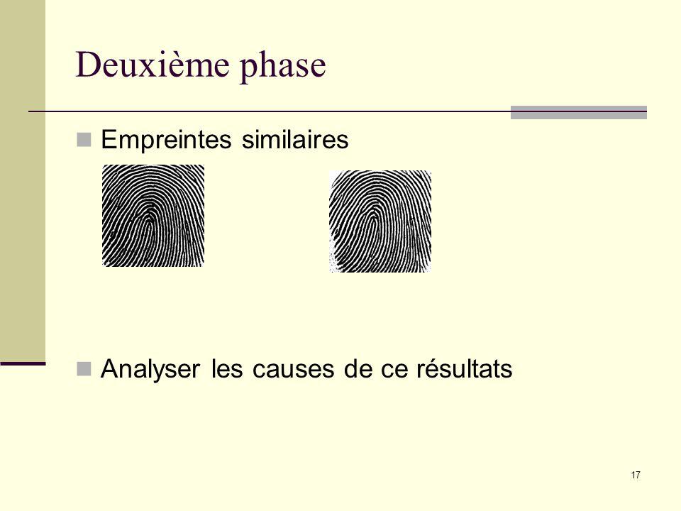 Deuxième phase Empreintes similaires