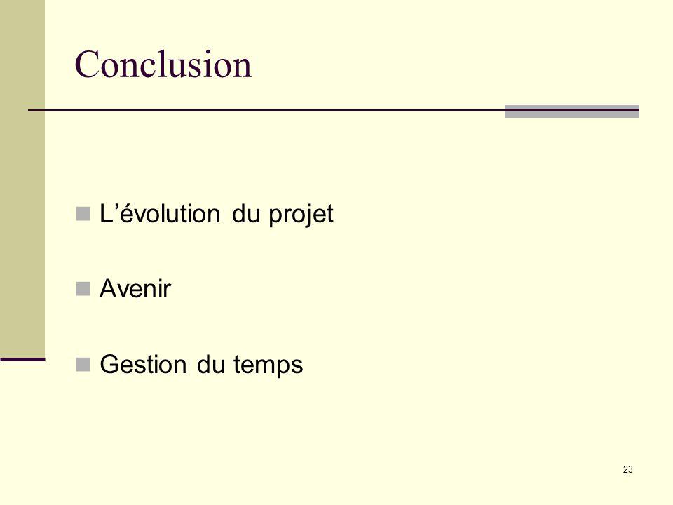 Conclusion L'évolution du projet Avenir Gestion du temps