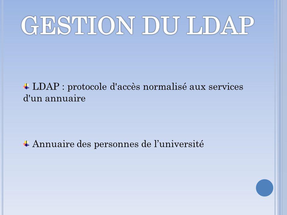 GESTION DU LDAP LDAP : protocole d accès normalisé aux services d un annuaire.