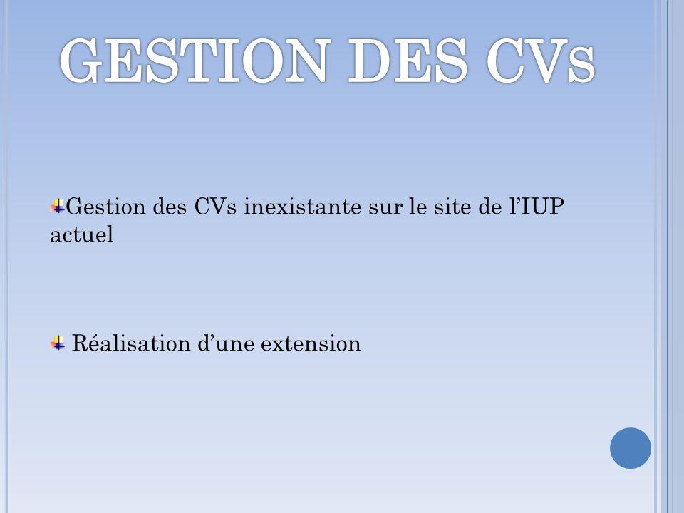 GESTION DES CVs Gestion des CVs inexistante sur le site de l'IUP actuel Réalisation d'une extension