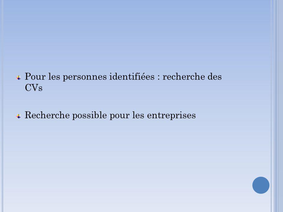Pour les personnes identifiées : recherche des CVs