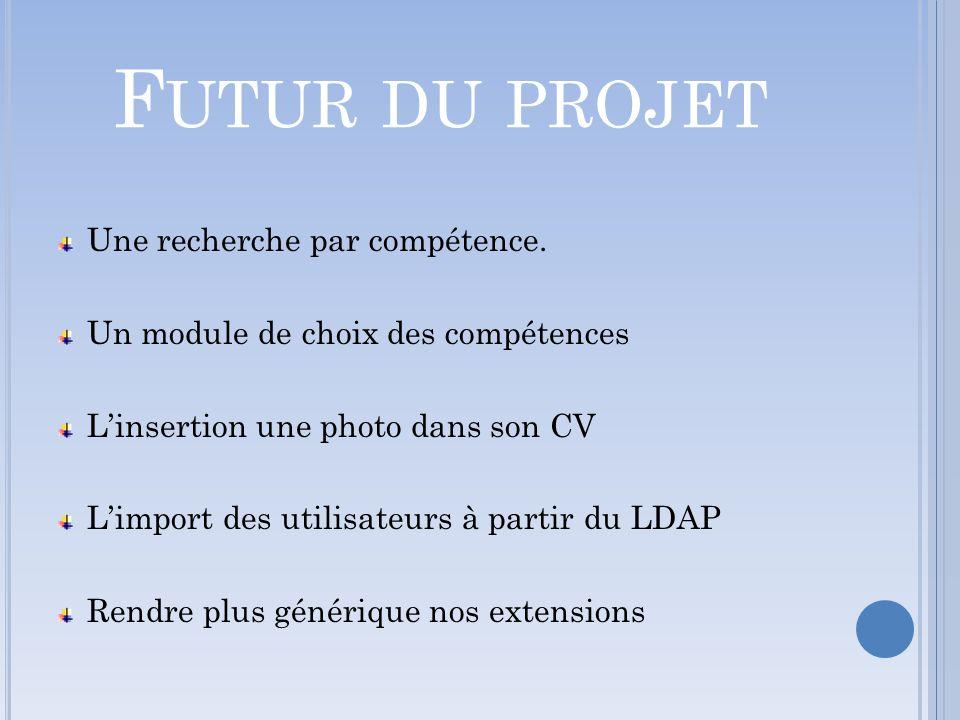 Futur du projet Une recherche par compétence.
