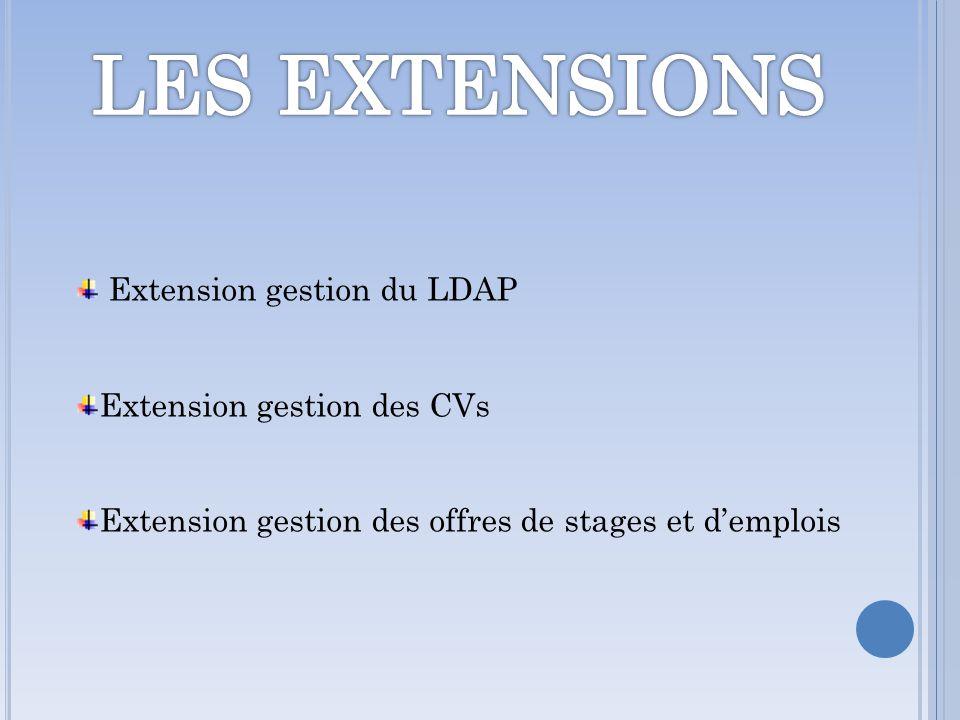 LES EXTENSIONS Extension gestion du LDAP Extension gestion des CVs