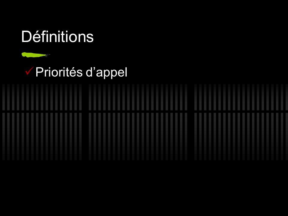 Définitions Priorités d'appel