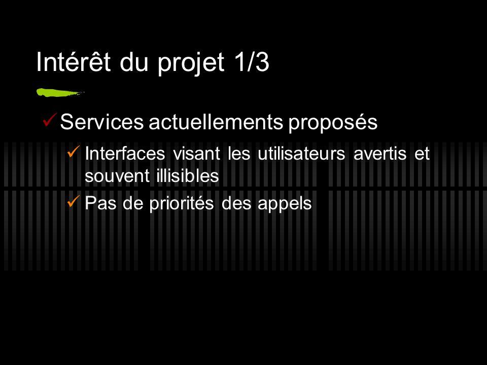 Intérêt du projet 1/3 Services actuellements proposés