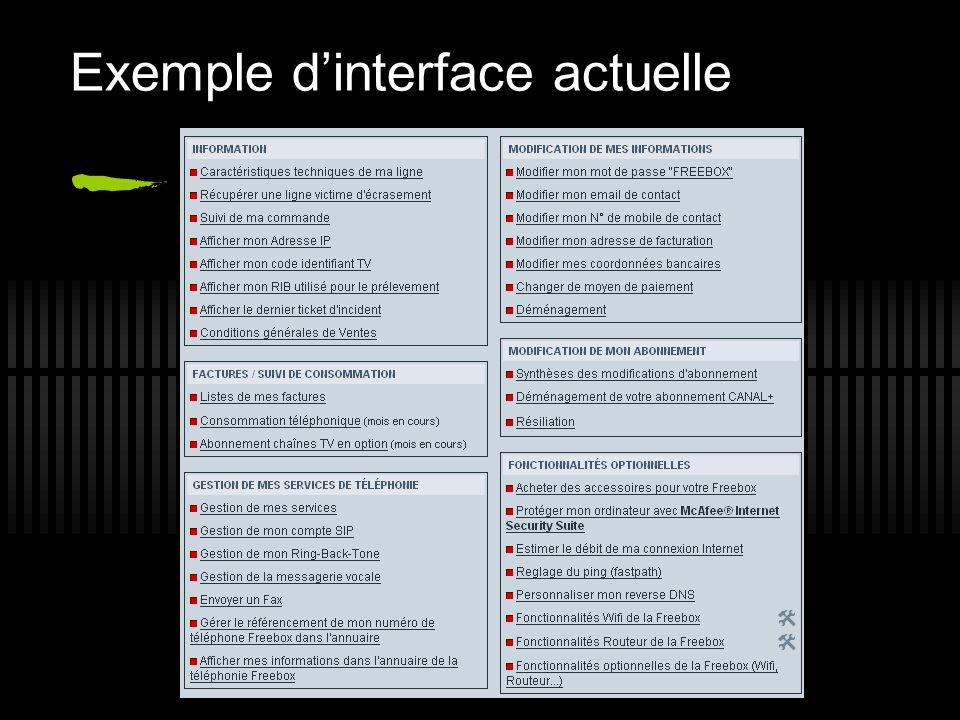 Exemple d'interface actuelle