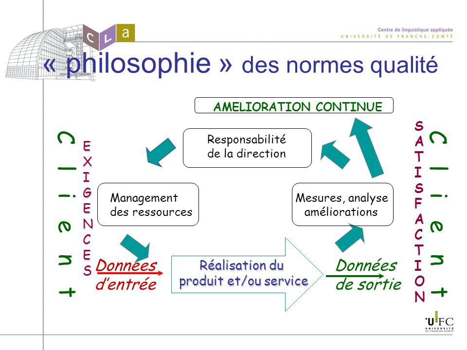 « philosophie » des normes qualité