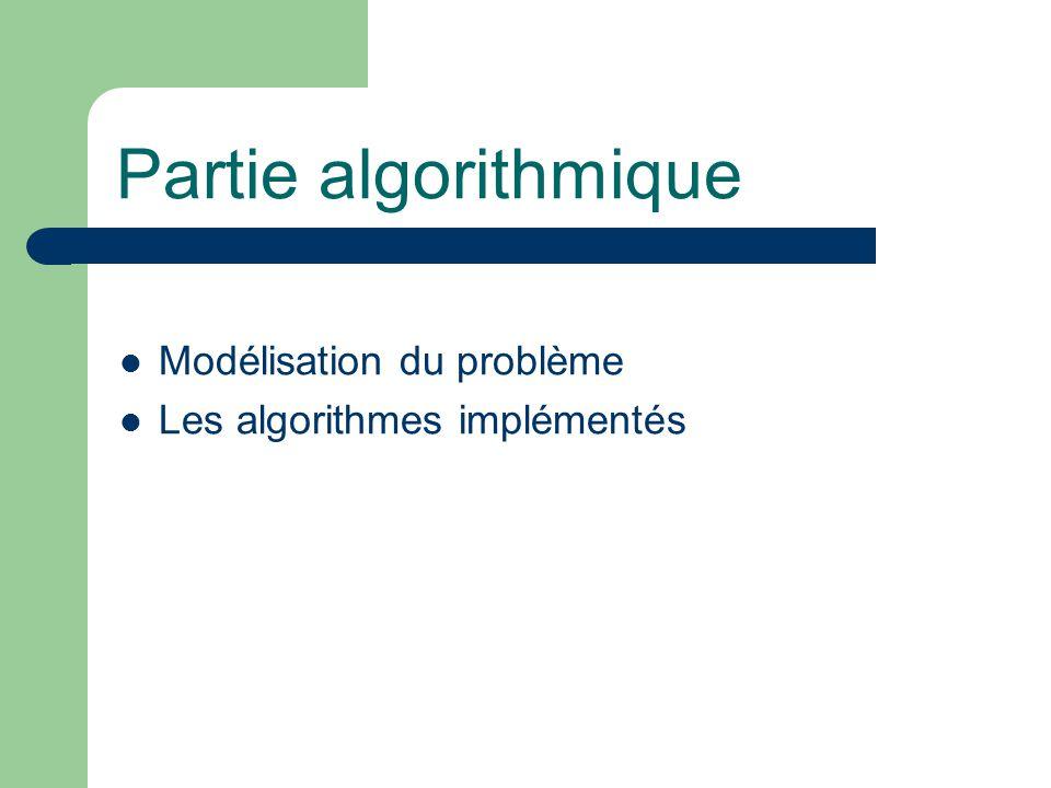 Partie algorithmique Modélisation du problème