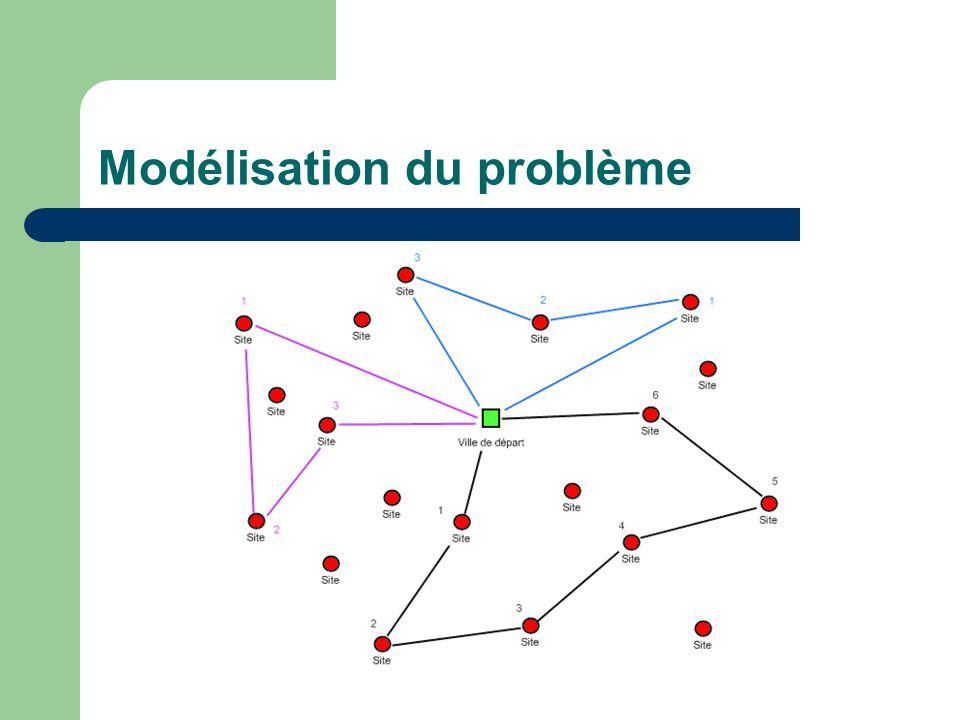 Modélisation du problème