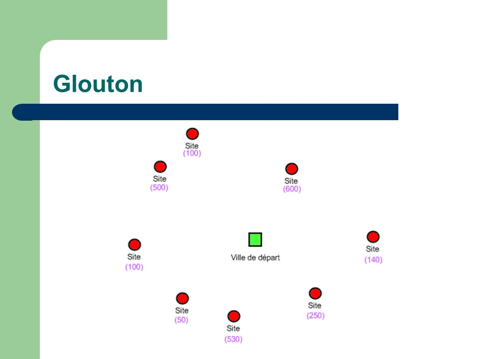 Glouton Gilles