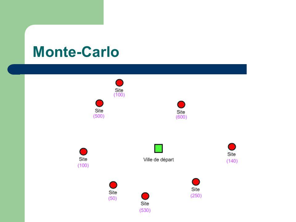 Monte-Carlo Gilles
