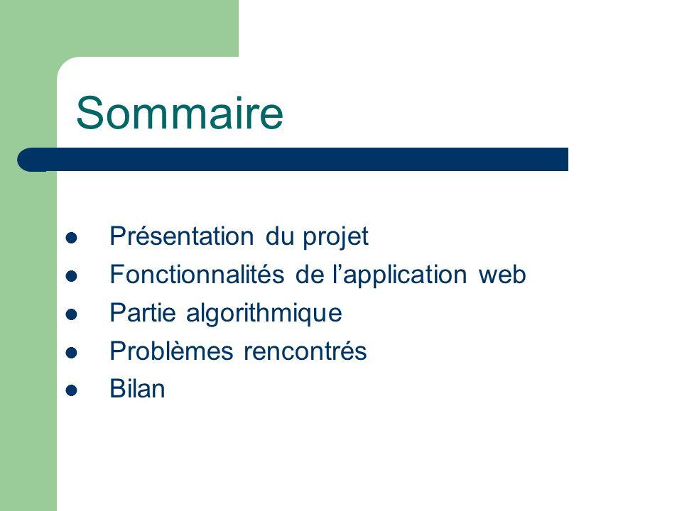 Sommaire Présentation du projet Fonctionnalités de l'application web