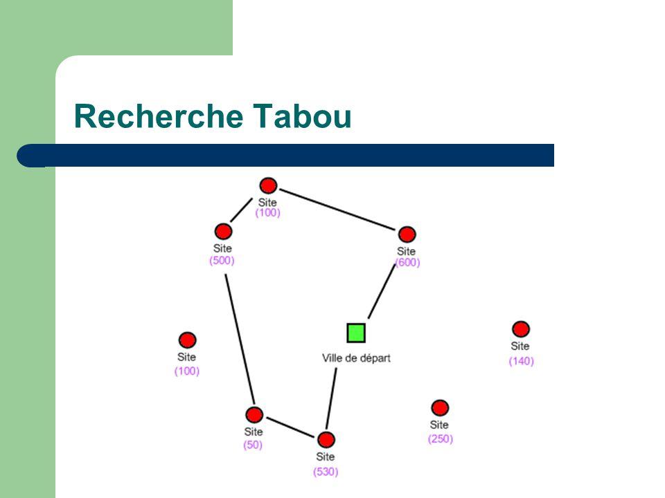 Recherche Tabou Nabil