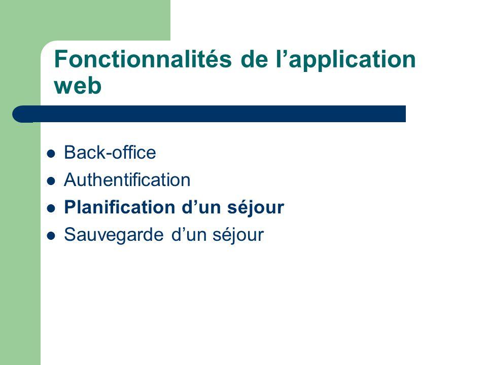 Fonctionnalités de l'application web