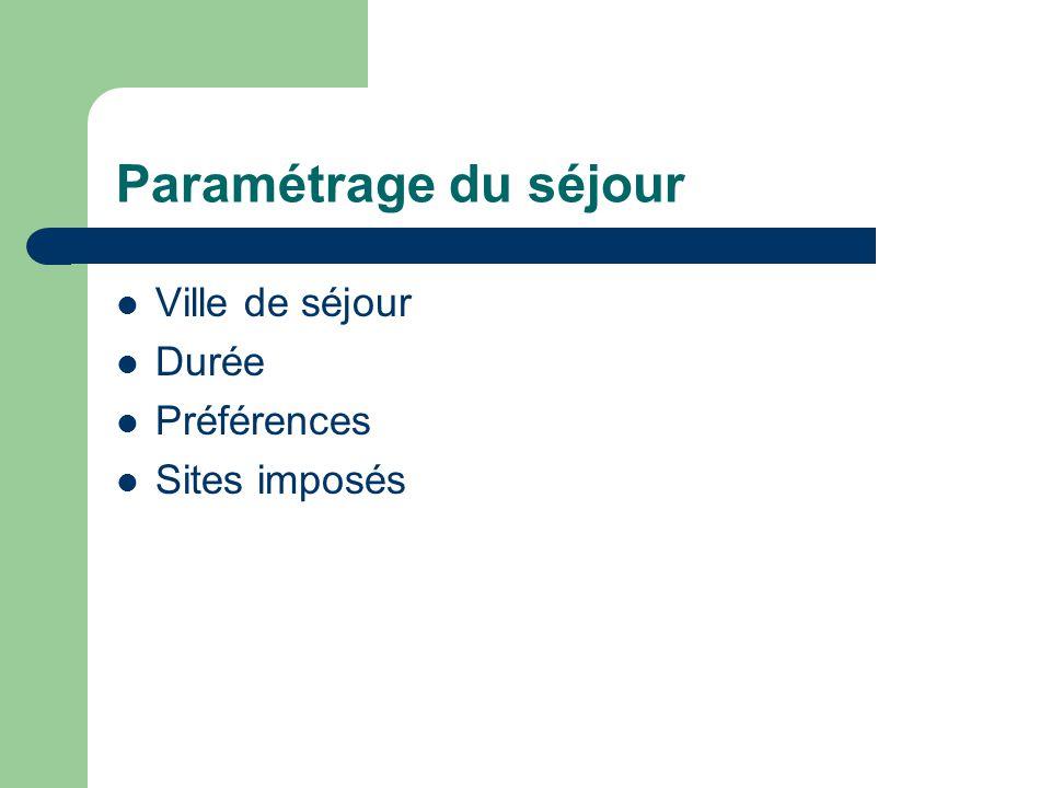 Paramétrage du séjour Ville de séjour Durée Préférences Sites imposés