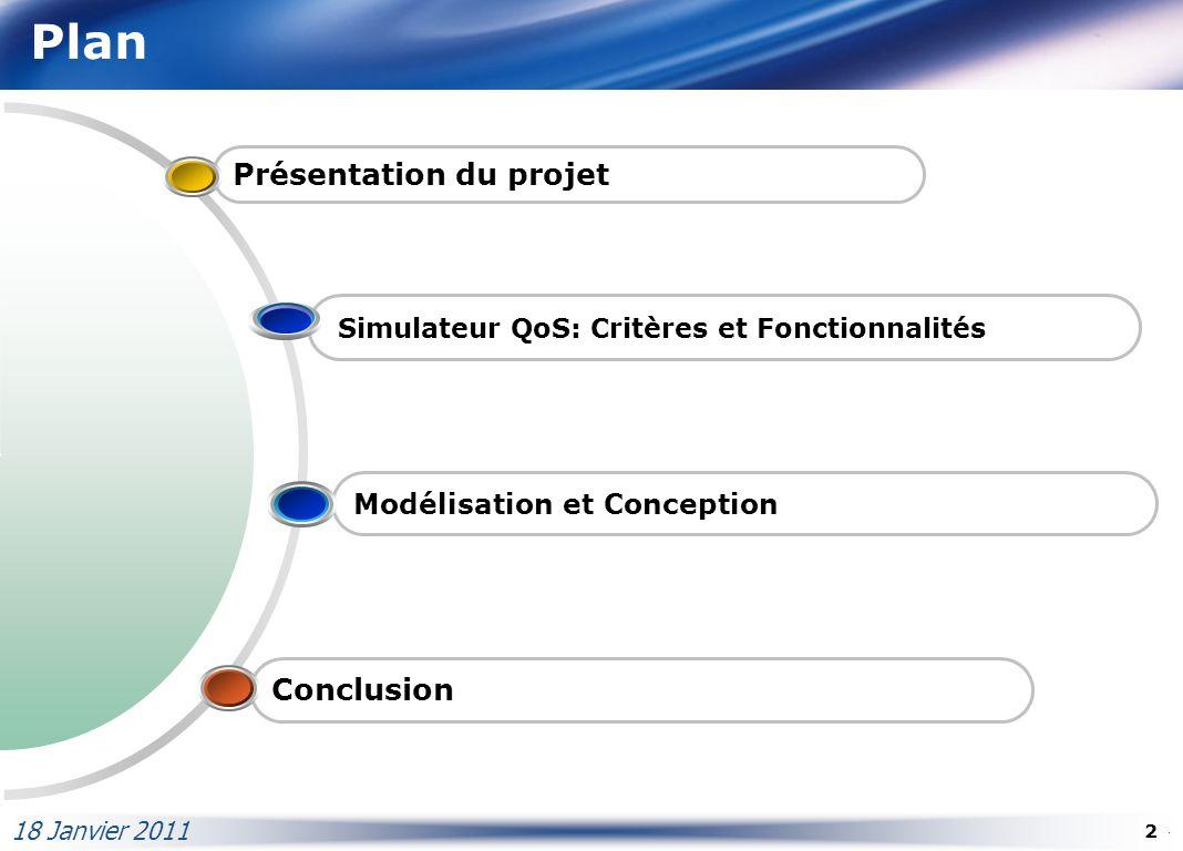 Plan Présentation du projet Conclusion Modélisation et Conception