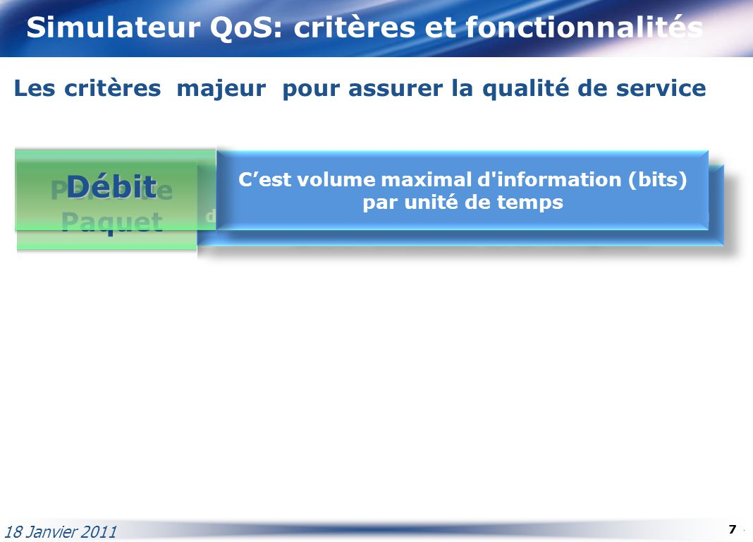 Débit Simulateur QoS: critères et fonctionnalités Perte de Paquet