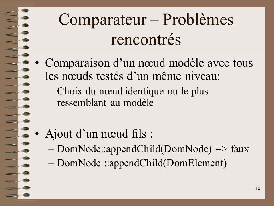 Comparateur – Problèmes rencontrés