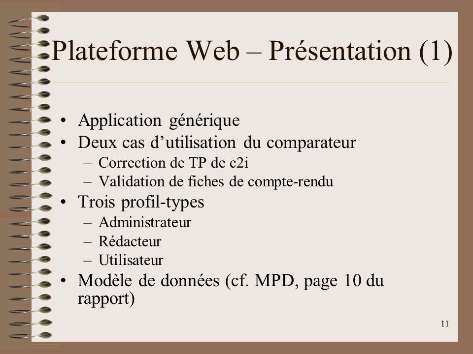 Plateforme Web – Présentation (1)