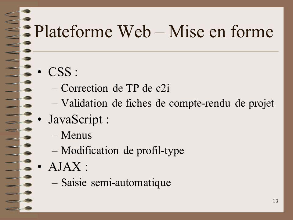 Plateforme Web – Mise en forme