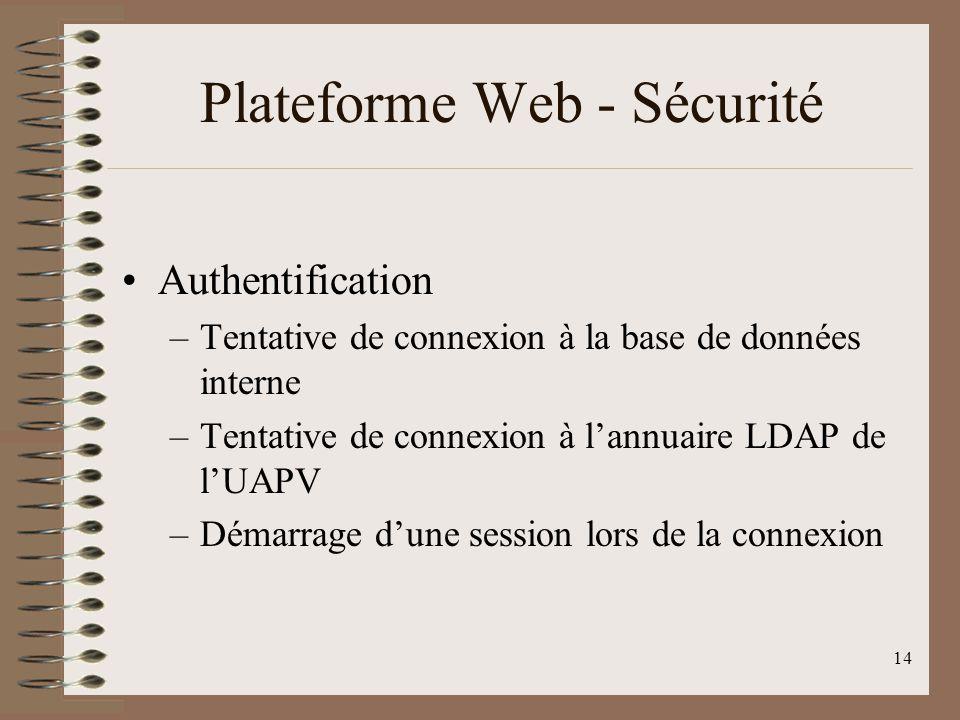 Plateforme Web - Sécurité