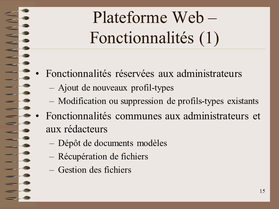 Plateforme Web – Fonctionnalités (1)