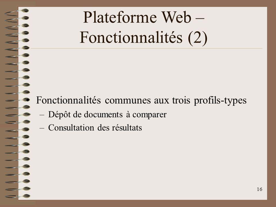 Plateforme Web – Fonctionnalités (2)