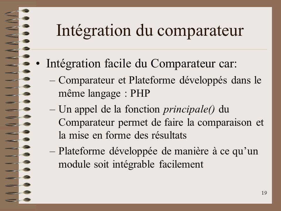 Intégration du comparateur