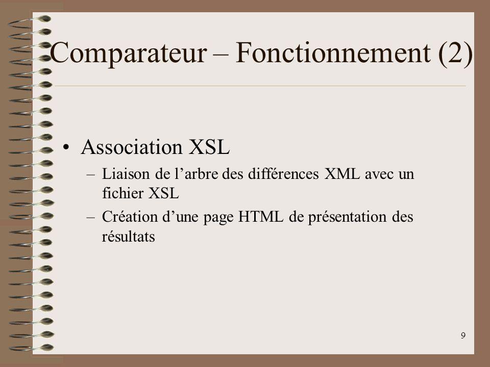 Comparateur – Fonctionnement (2)