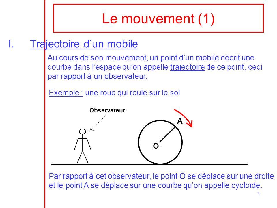 Le mouvement (1) Trajectoire d'un mobile