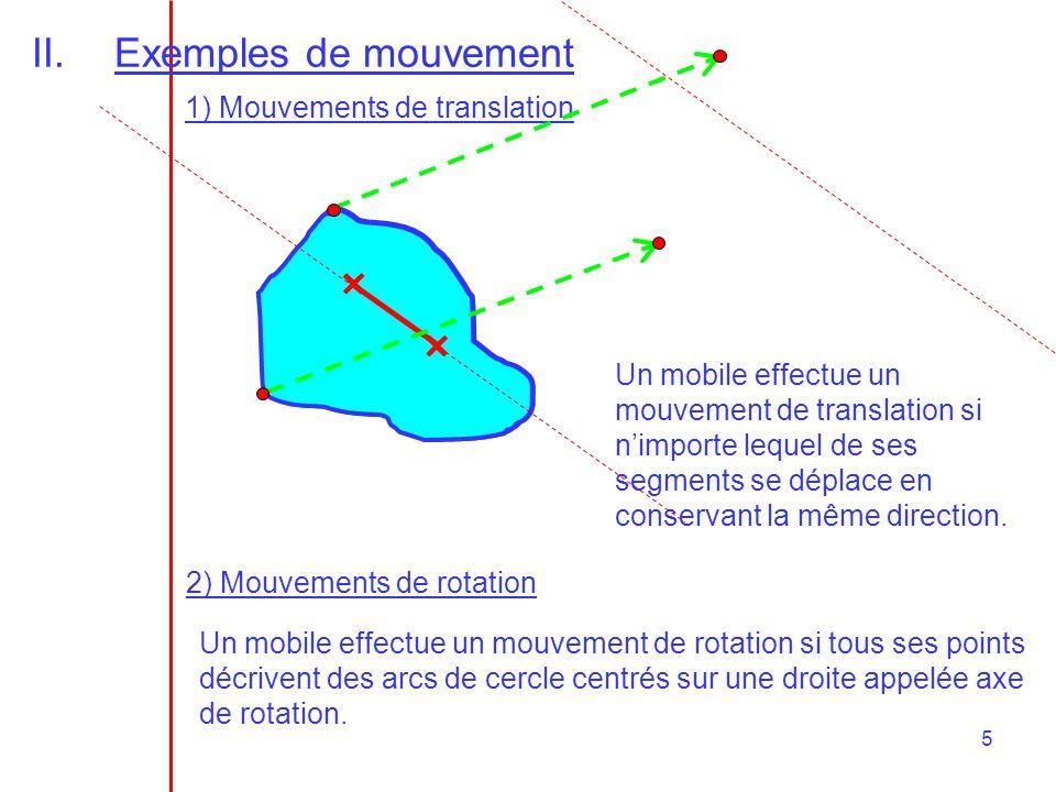 Exemples de mouvement 1) Mouvements de translation