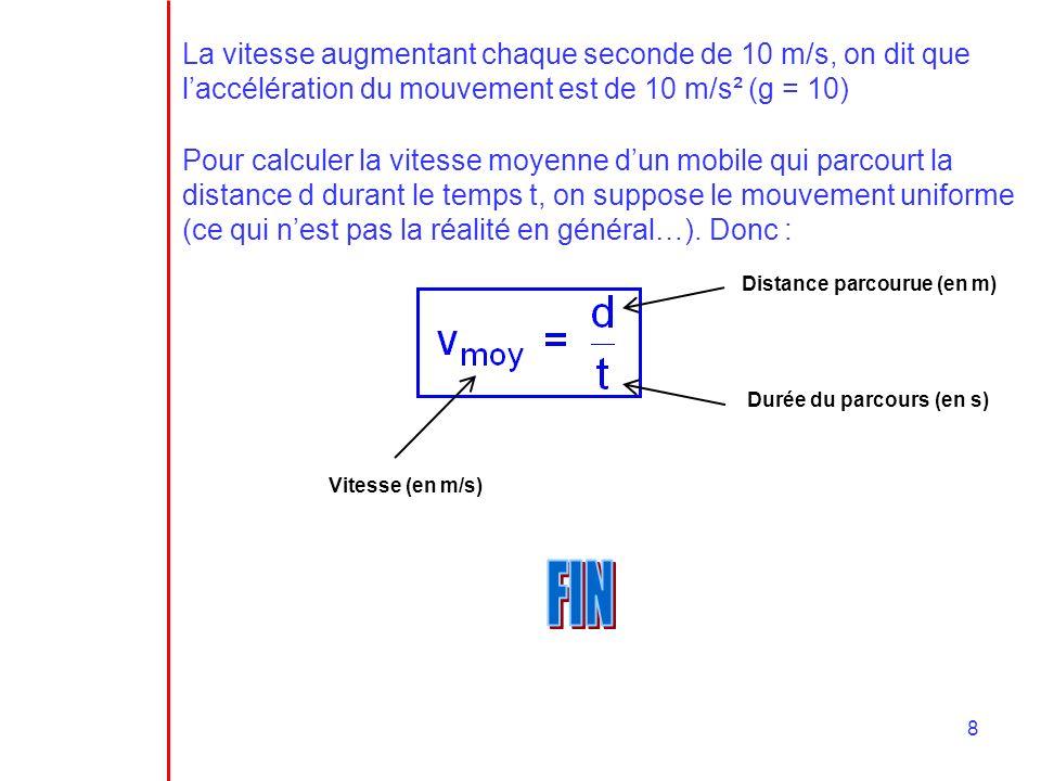 La vitesse augmentant chaque seconde de 10 m/s, on dit que l'accélération du mouvement est de 10 m/s² (g = 10)