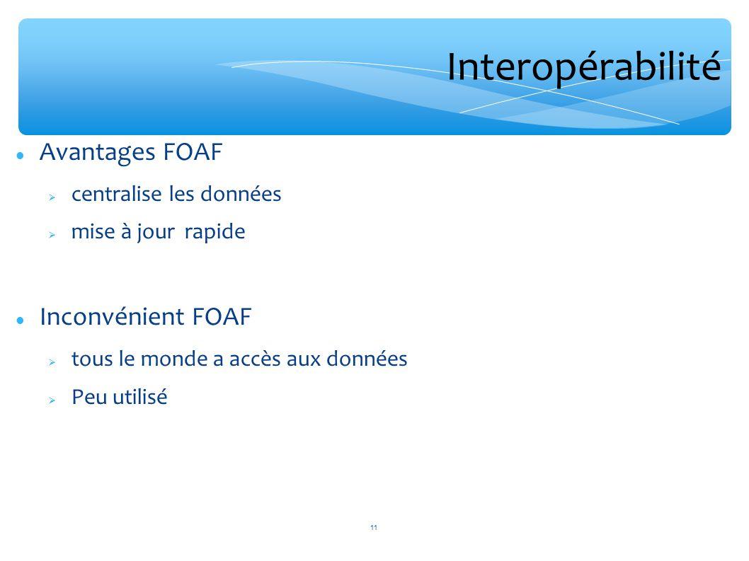 Interopérabilité Avantages FOAF Inconvénient FOAF