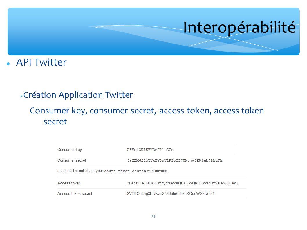 Interopérabilité API Twitter Création Application Twitter