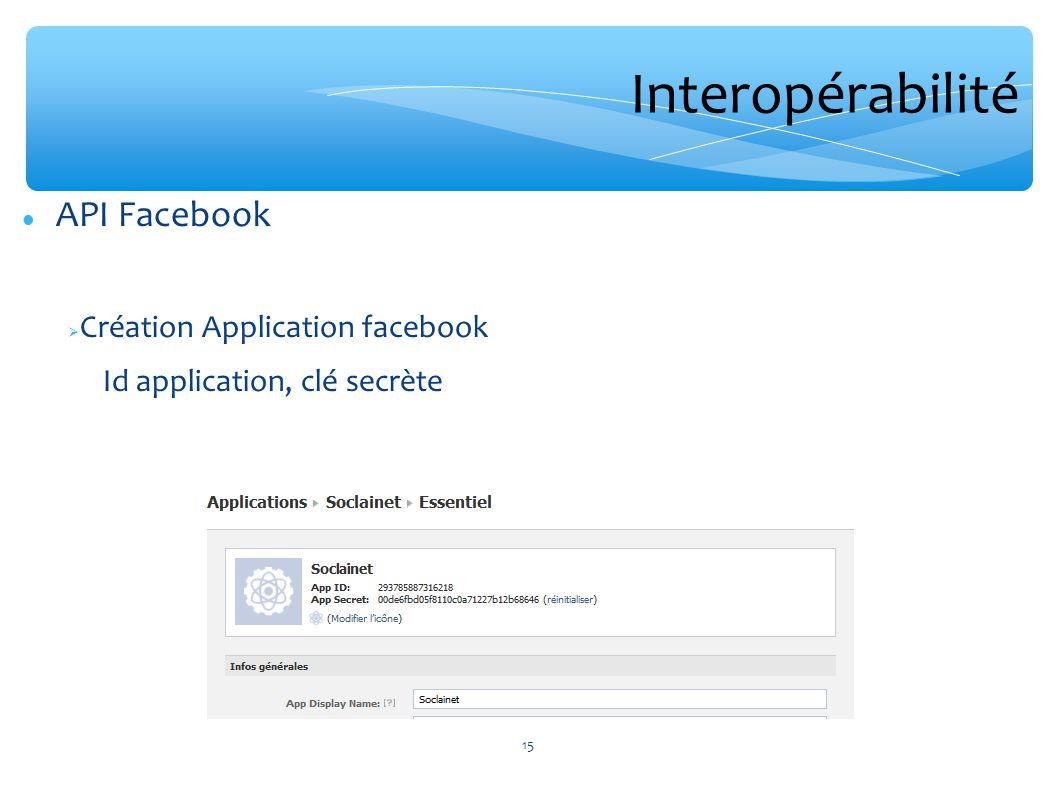 Interopérabilité API Facebook Création Application facebook