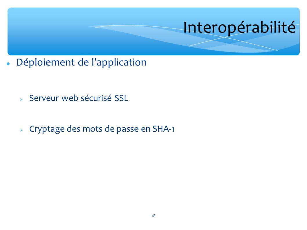 Interopérabilité Déploiement de l'application Serveur web sécurisé SSL