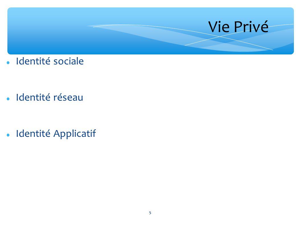 Vie Privé Identité sociale Identité réseau Identité Applicatif 5