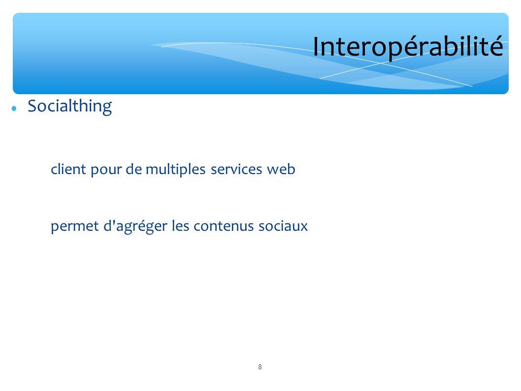 Interopérabilité Socialthing client pour de multiples services web