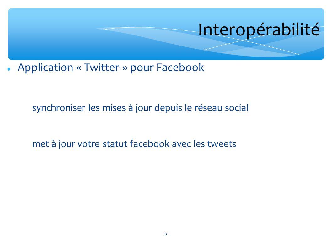 Interopérabilité Application « Twitter » pour Facebook