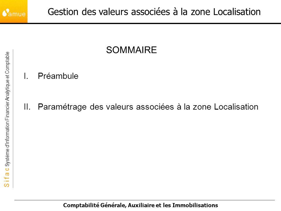 Gestion des valeurs associées à la zone Localisation