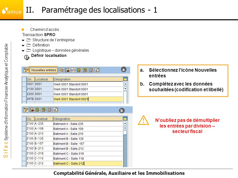 II. Paramétrage des localisations - 1